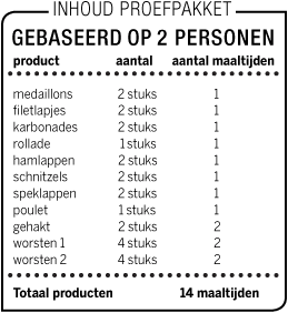 inhoud-proefpakket.aug-2015