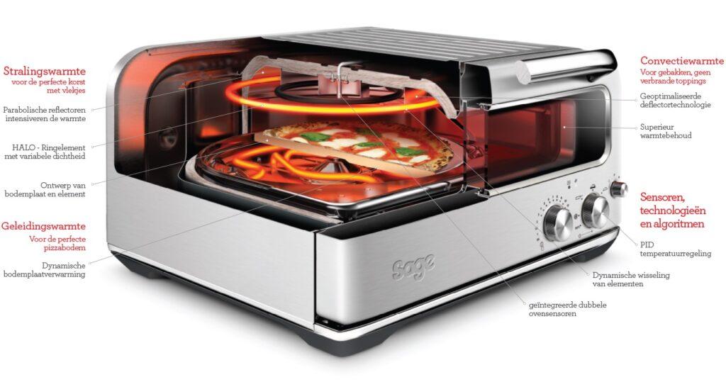 sage warmte techniek copy 1024x539 - De pizzaiolo van Sage appliances - thuis echte pizza's bakken